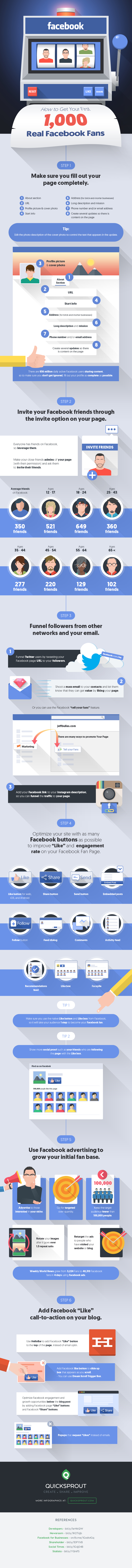 facebook followers infographic